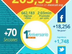 Primer Aniversario